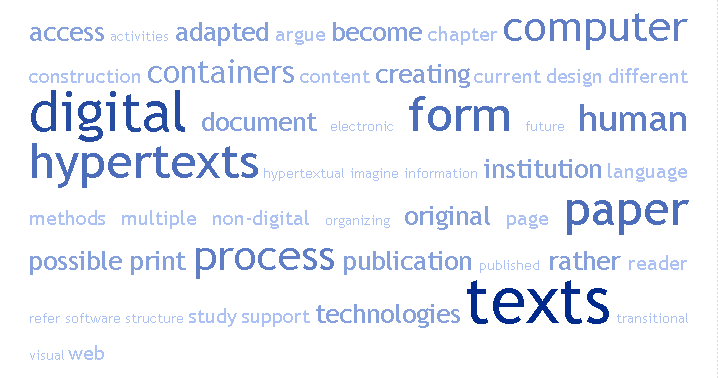 Tag cloud shows the chapter's main ideas.